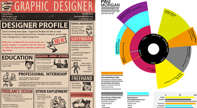 feat resume - Graphic Design Resumes